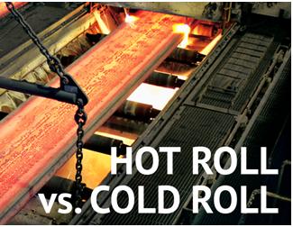热轧与冷轧不锈钢板的工艺对比
